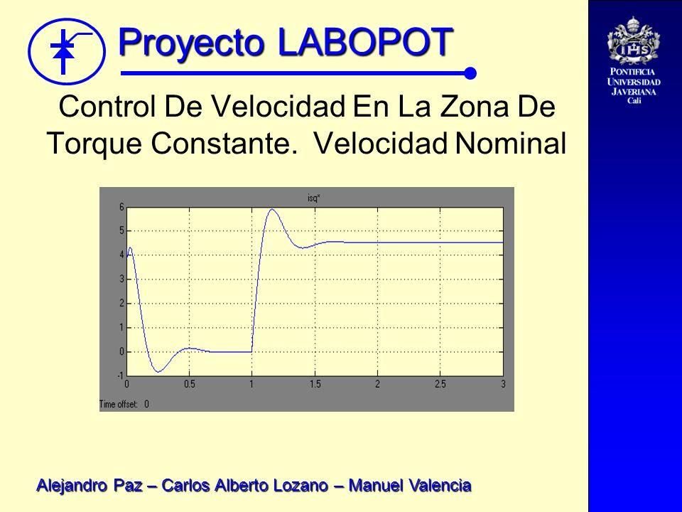 Proyecto LABOPOT Alejandro Paz – Carlos Alberto Lozano – Manuel Valencia Control De Velocidad En La Zona De Torque Constante. Velocidad Nominal