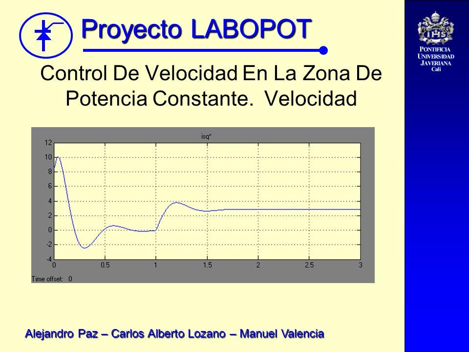 Proyecto LABOPOT Alejandro Paz – Carlos Alberto Lozano – Manuel Valencia Control De Velocidad En La Zona De Potencia Constante. Velocidad