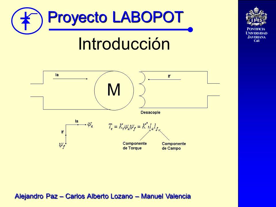 Proyecto LABOPOT Alejandro Paz – Carlos Alberto Lozano – Manuel Valencia Esquema De Control Vectorial Indirecto