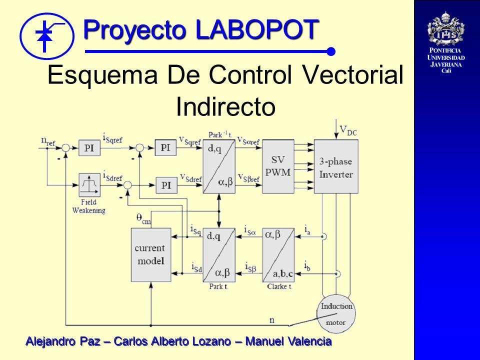 Proyecto LABOPOT Alejandro Paz – Carlos Alberto Lozano – Manuel Valencia Control De Velocidad En La Zona De Potencia Constante.