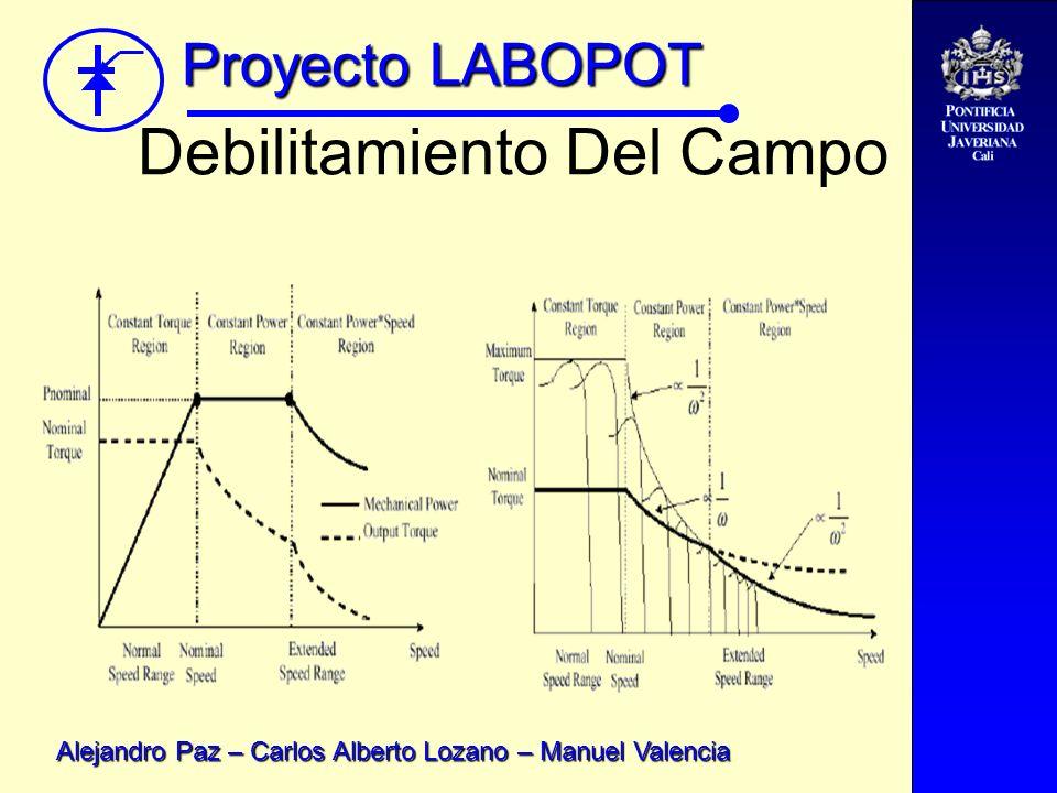 Proyecto LABOPOT Alejandro Paz – Carlos Alberto Lozano – Manuel Valencia Debilitamiento Del Campo
