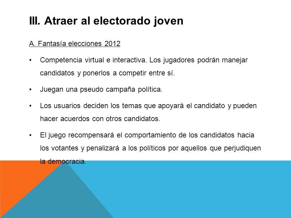 III. Atraer al electorado joven A. Fantasía elecciones 2012 Competencia virtual e interactiva.