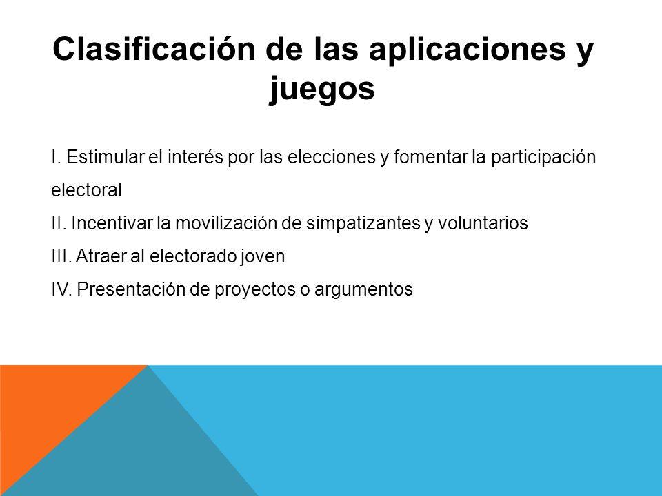 Clasificación de las aplicaciones y juegos V.Realización de encuestas o sondeos de opinión VI.