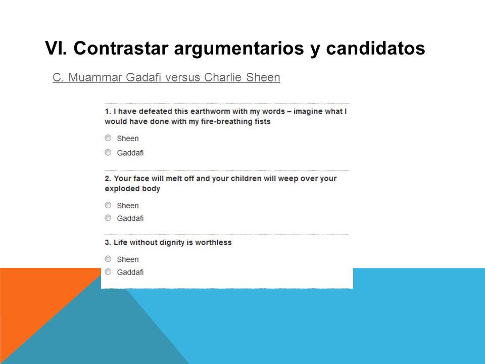 VI. Contrastar argumentarios y candidatos C. Muammar Gadafi versus Charlie Sheen