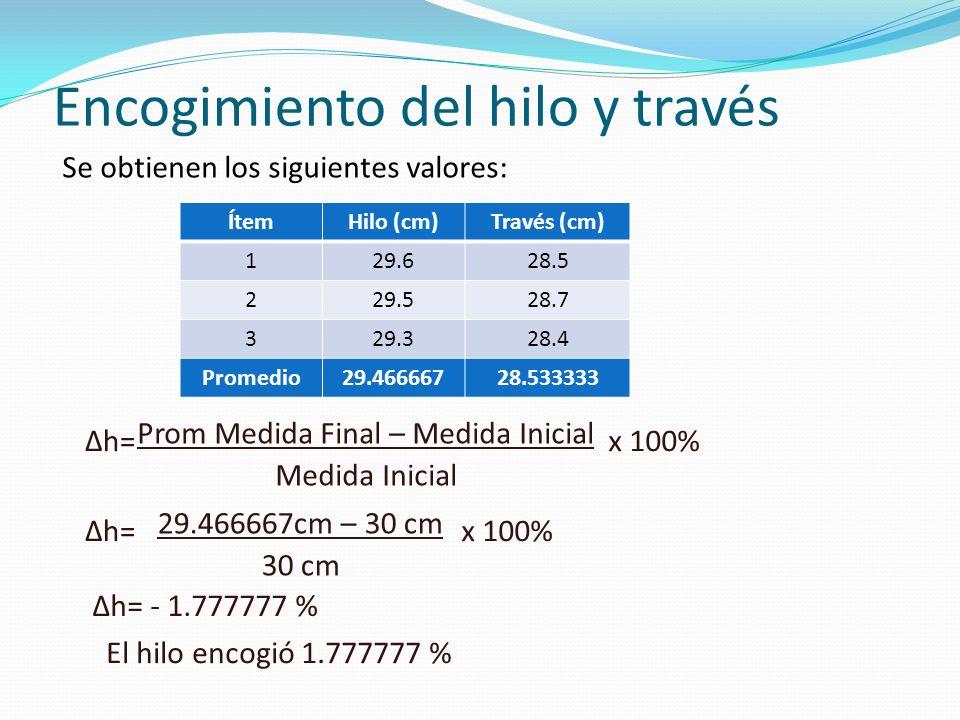 Encogimiento del hilo y través Se obtienen los siguientes valores: Prom Medida Final – Medida Inicial Medida Inicial x 100%Δh= 29.466667cm – 30 cm 30 cm x 100%Δh= Δh= - 1.777777 % El hilo encogió 1.777777 % ÍtemHilo (cm)Través (cm) 129.628.5 229.528.7 329.328.4 Promedio29.46666728.533333