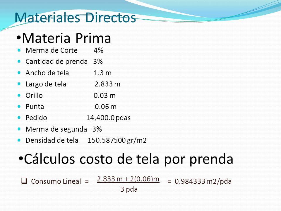 Materiales Directos Merma de Corte 4% Cantidad de prenda 3% Ancho de tela 1.3 m Largo de tela 2.833 m Orillo 0.03 m Punta 0.06 m Pedido 14,400.0 pdas Merma de segunda 3% Densidad de tela 150.587500 gr/m2 Materia Prima Consumo Lineal = 2.833 m + 2(0.06)m 3 pda = 0.984333 m2/pda Cálculos costo de tela por prenda