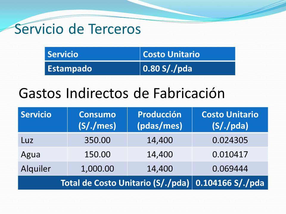 Servicio de Terceros ServicioConsumo (S/./mes) Producción (pdas/mes) Costo Unitario (S/./pda) Luz350.0014,4000.024305 Agua150.0014,4000.010417 Alquiler1,000.0014,4000.069444 Total de Costo Unitario (S/./pda)0.104166 S/./pda ServicioCosto Unitario Estampado0.80 S/./pda Gastos Indirectos de Fabricación
