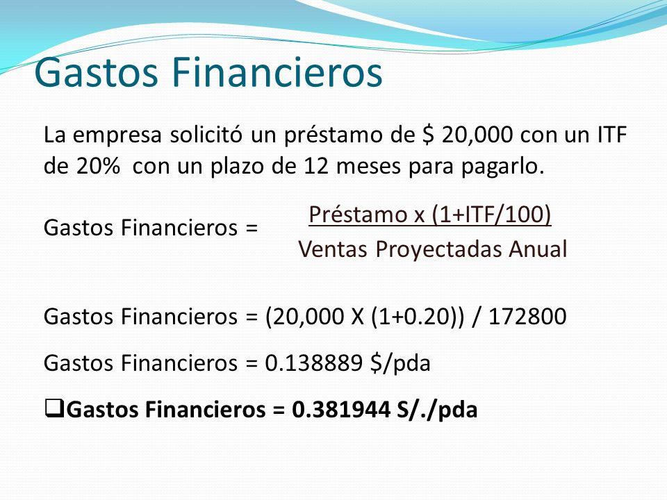 Gastos Financieros La empresa solicitó un préstamo de $ 20,000 con un ITF de 20% con un plazo de 12 meses para pagarlo.