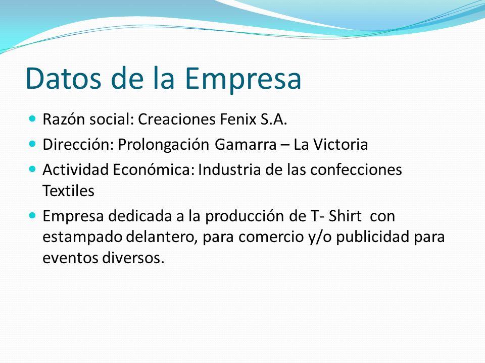 Datos de la Empresa Razón social: Creaciones Fenix S.A.