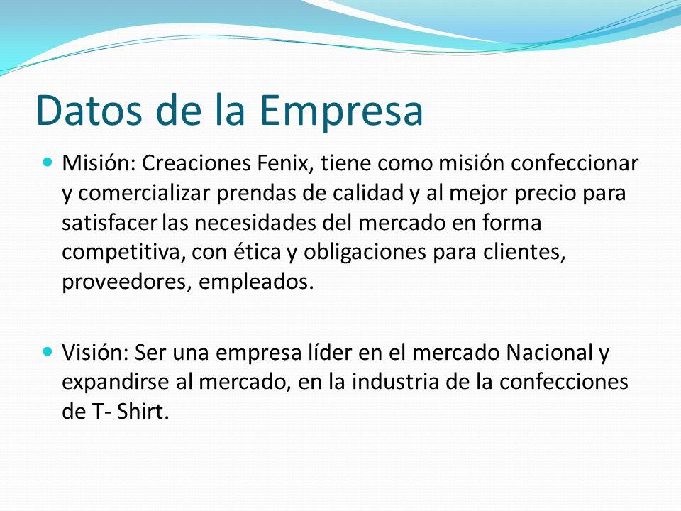Datos de la Empresa Misión: Creaciones Fenix, tiene como misión confeccionar y comercializar prendas de calidad y al mejor precio para satisfacer las necesidades del mercado en forma competitiva, con ética y obligaciones para clientes, proveedores, empleados.