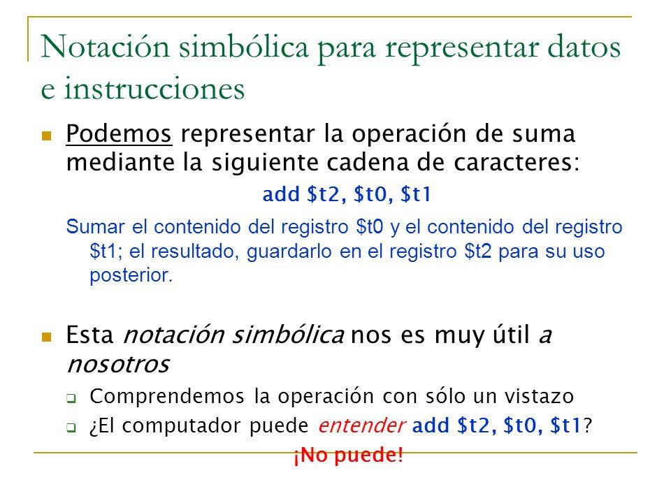 Notación simbólica para representar datos e instrucciones Podemos representar la operación de suma mediante la siguiente cadena de caracteres: add $t2