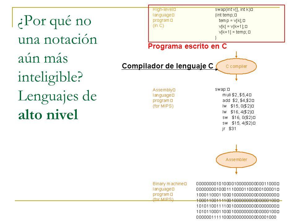 ¿Por qué no una notación aún más inteligible? Lenguajes de alto nivel Compilador de lenguaje C Programa escrito en C