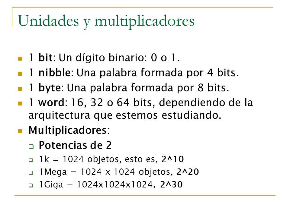 Unidades y multiplicadores 1 bit: Un dígito binario: 0 o 1. 1 nibble: Una palabra formada por 4 bits. 1 byte: Una palabra formada por 8 bits. 1 word: