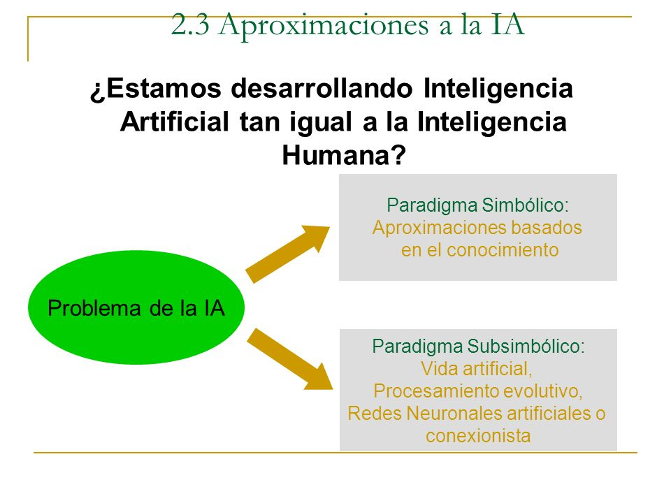 2.2 Tópicos Tópicos de la IA: Visión por Computadora (ii) Clasificación de señales son hechas en categorías pré-determinadas. (iii) Entendimiento de s