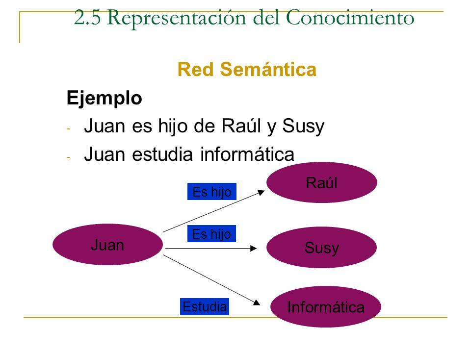 Red Semántica Los nodos representan objetos y los arcos la relación entre los objetos 2.5 Representación del Conocimiento