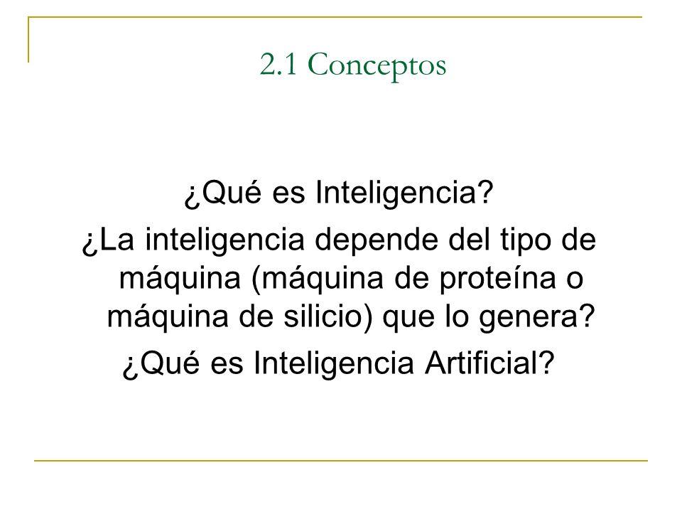 2. Inteligencia Artificial: Conceptos y Aplicaciones Tópicos Conceptos Áreas de la Inteligencia Artificial Representación del Conocimiento Lenguajes d