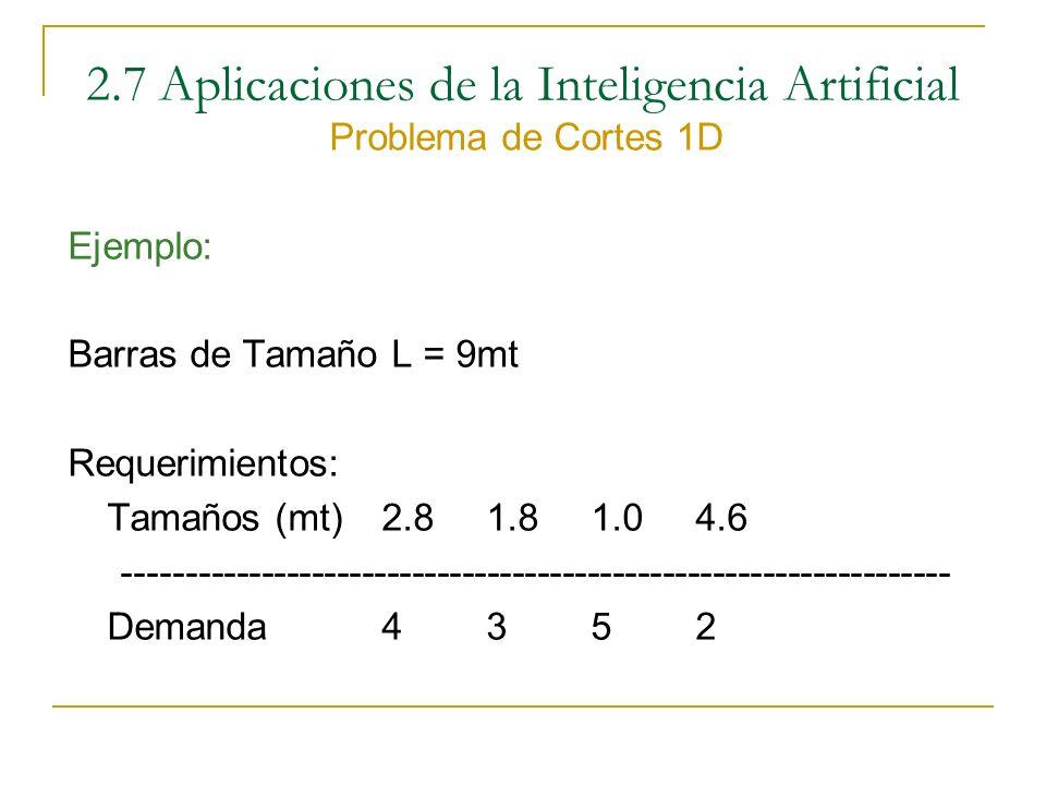 2.7 Aplicaciones de la Inteligencia Artificial Cutting Stock Problem: Considere un número ilimitado de barras de dimensión L, y un conjunto n de reque