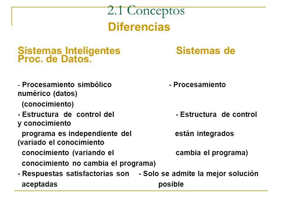 2.1 Conceptos Inteligencia Artificial - Definición La IA es el estudio de los sistemas de computación que permiten realizar actividades consideradas i