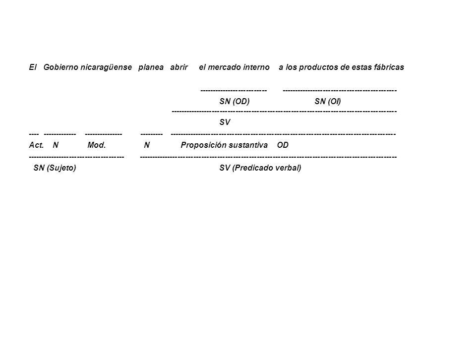 El Gobierno nicaragüense planea abrir el mercado interno a los productos de estas fábricas -------------------------- --------------------------------