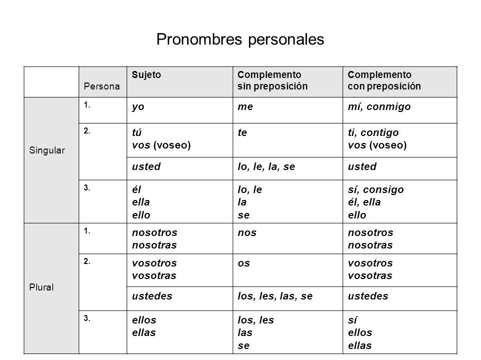 Pronombres personales Persona SujetoComplemento sin preposición Complemento con preposición Singular 1. yomemí, conmigo 2. tú vos (voseo) teti, contig