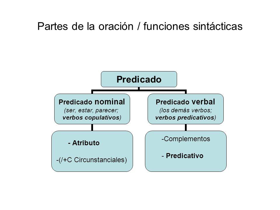 Partes de la oración / funciones sintácticas Predicado Predicado nominal (ser, estar, parecer; verbos copulativos) - Atributo -(/+C Circunstanciales)