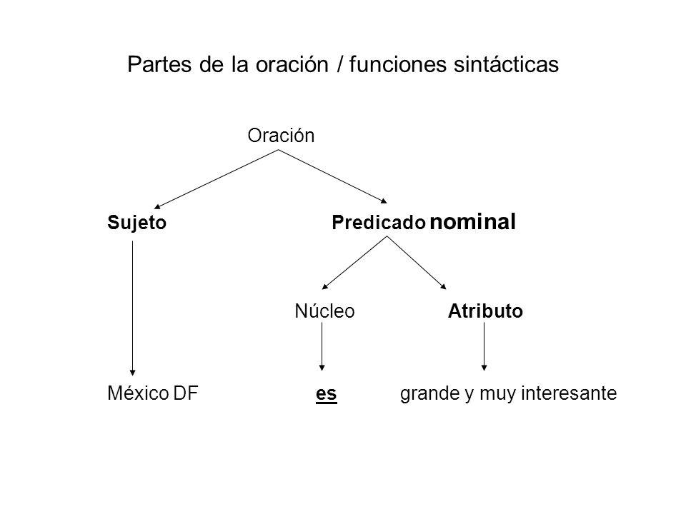 Partes de la oración / funciones sintácticas Oración Sujeto Predicado nominal Núcleo Atributo México DFes grande y muy interesante