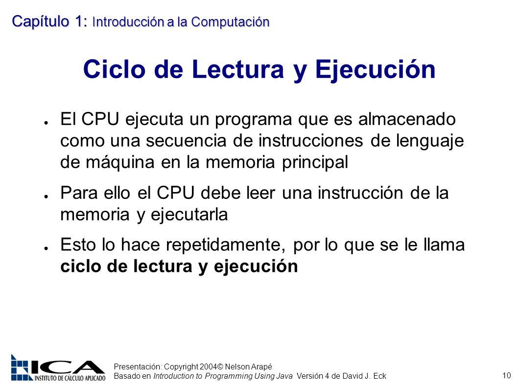 10 Presentación: Copyright 2004© Nelson Arapé Basado en Introduction to Programming Using Java Versión 4 de David J. Eck Capítulo 1: Introducción a la