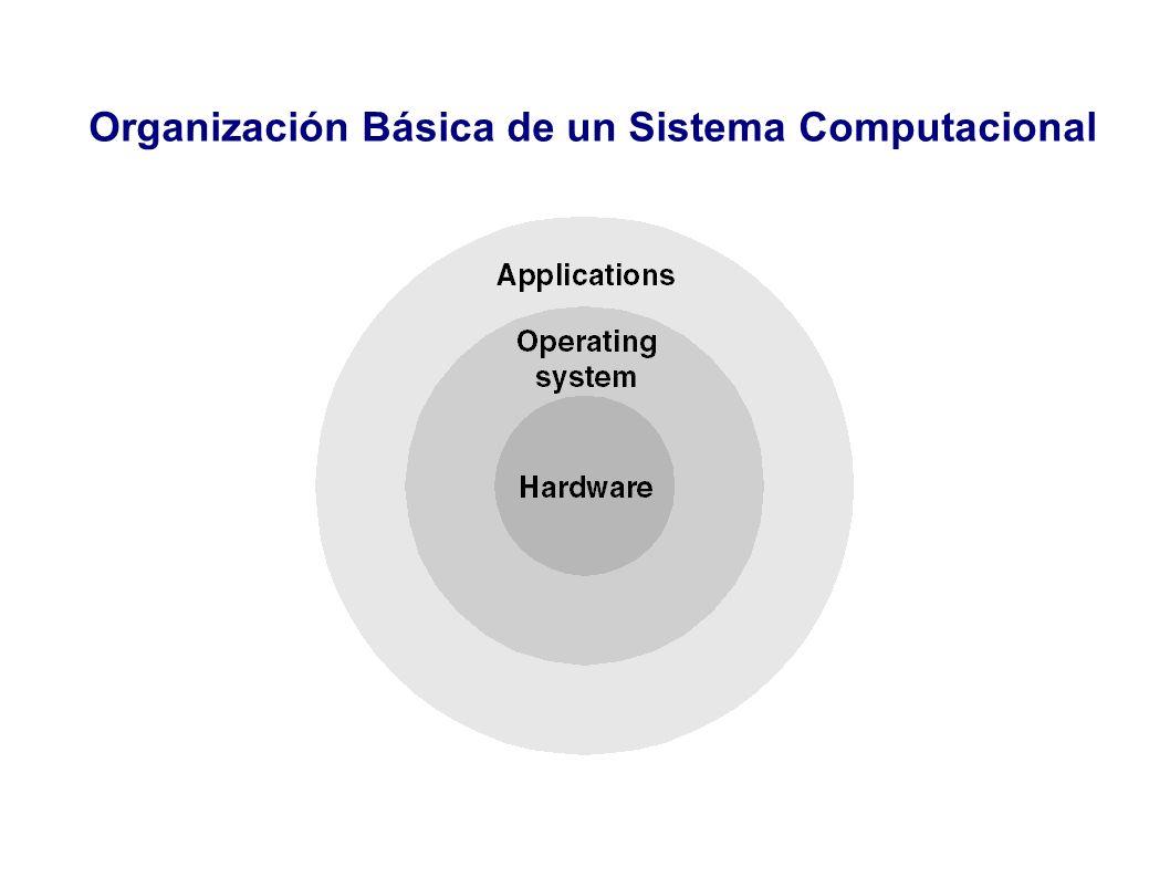 Organización Básica de un Sistema Computacional