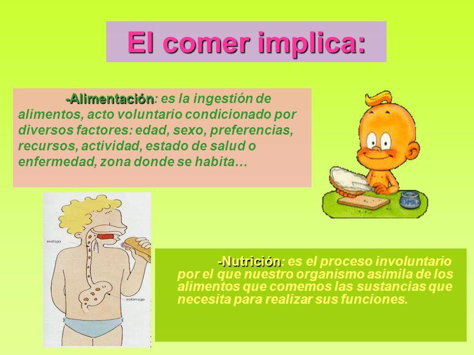 El comer implica: -Nutrición -Nutrición: es el proceso involuntario por el que nuestro organismo asimila de los alimentos que comemos las sustancias q