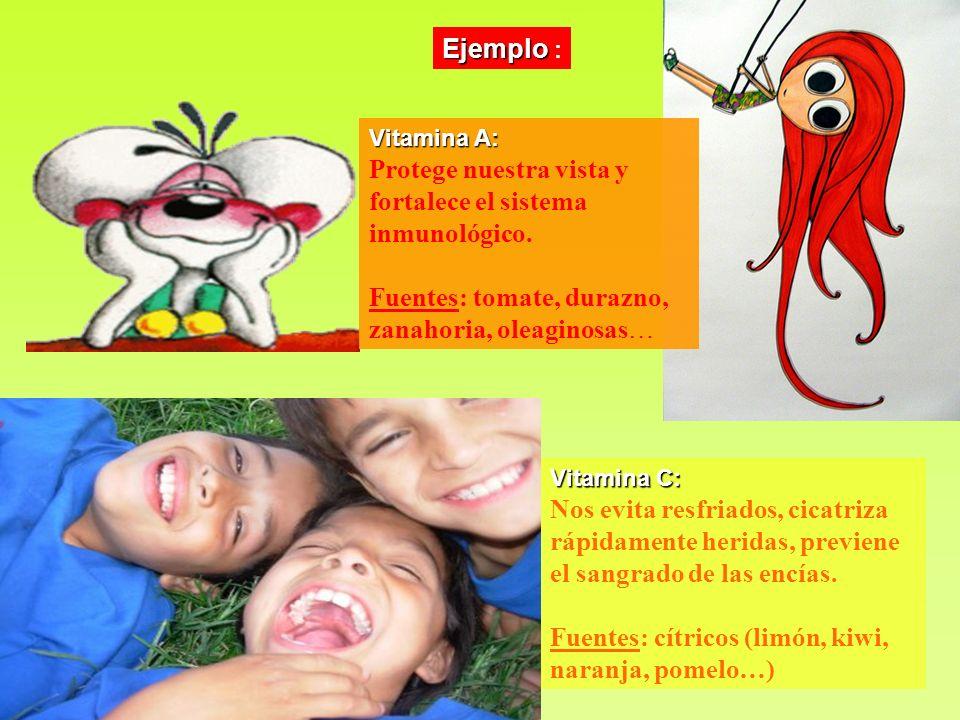 Ejemplo Ejemplo : Vitamina C: Nos evita resfriados, cicatriza rápidamente heridas, previene el sangrado de las encías. Fuentes: cítricos (limón, kiwi,