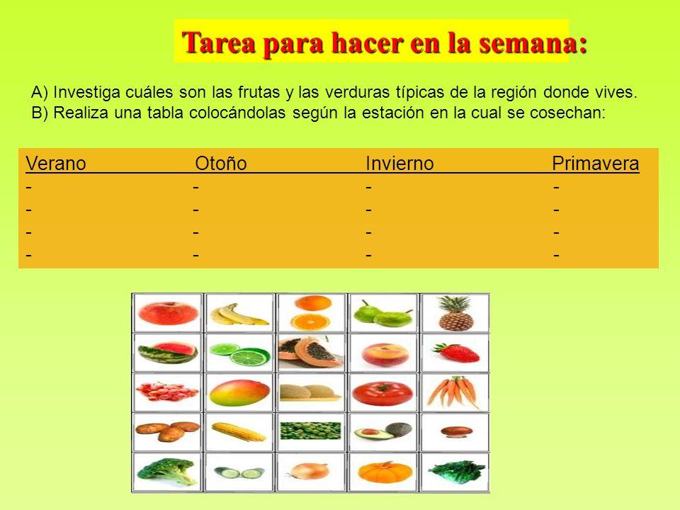 Tarea para hacer en la semana: A) Investiga cuáles son las frutas y las verduras típicas de la región donde vives. B) Realiza una tabla colocándolas s