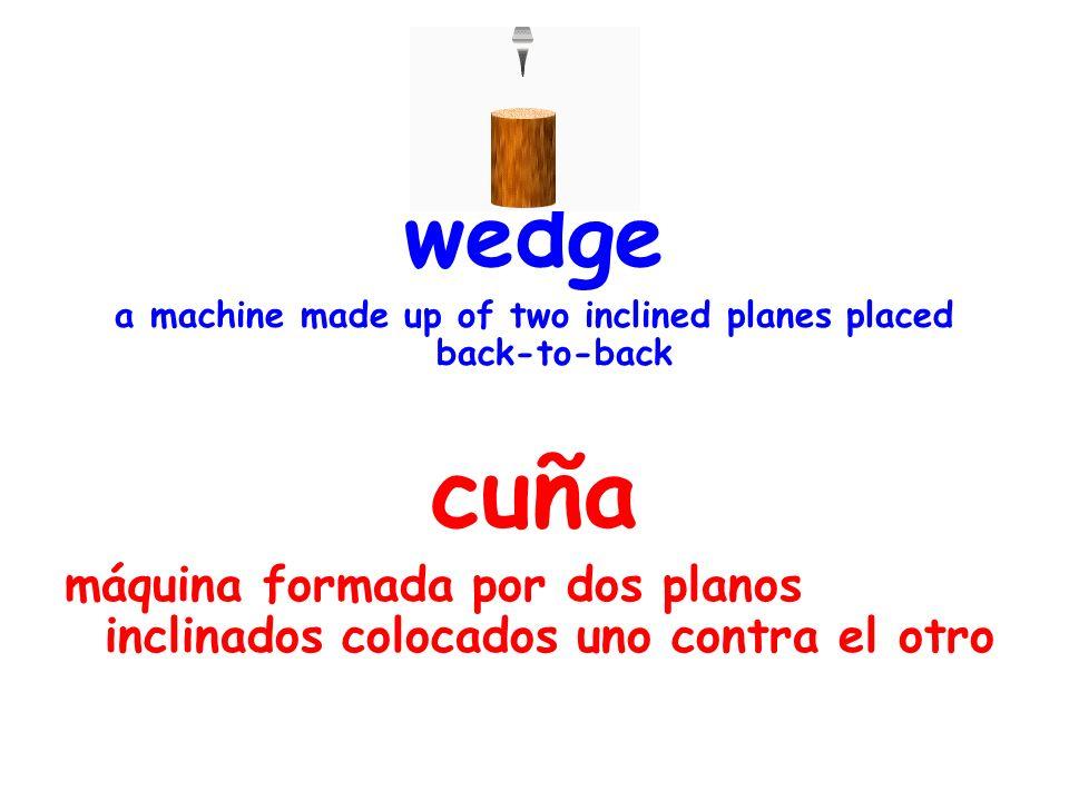 wedge a machine made up of two inclined planes placed back-to-back cuña máquina formada por dos planos inclinados colocados uno contra el otro