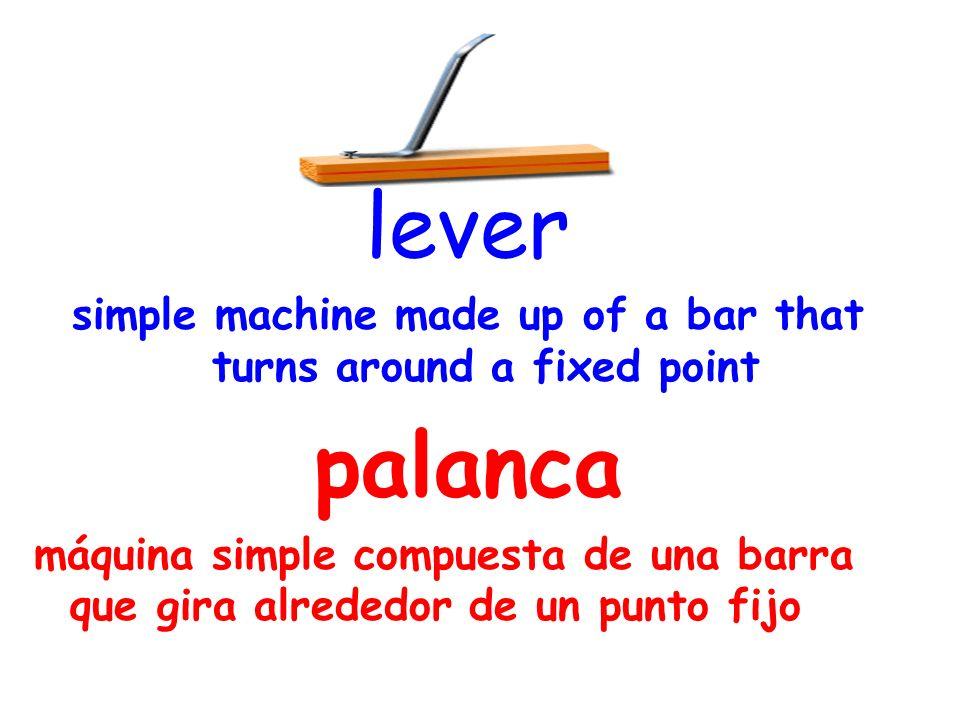 lever simple machine made up of a bar that turns around a fixed point palanca máquina simple compuesta de una barra que gira alrededor de un punto fijo