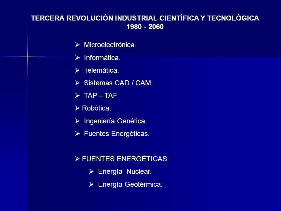 TERCERA REVOLUCIÓN INDUSTRIAL CIENTÍFICA Y TECNOLÓGICA 1980 - 2060 Microelectrónica. Informática. Telemática. Sistemas CAD / CAM. TAP – TAF Robótica.
