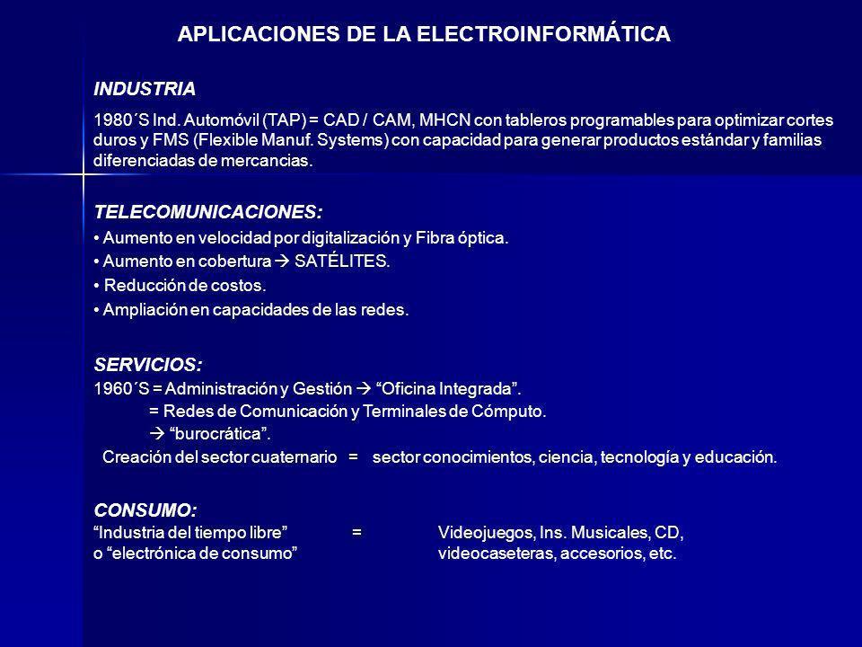 APLICACIONES DE LA ELECTROINFORMÁTICA INDUSTRIA 1980´S Ind. Automóvil (TAP) = CAD / CAM, MHCN con tableros programables para optimizar cortes duros y