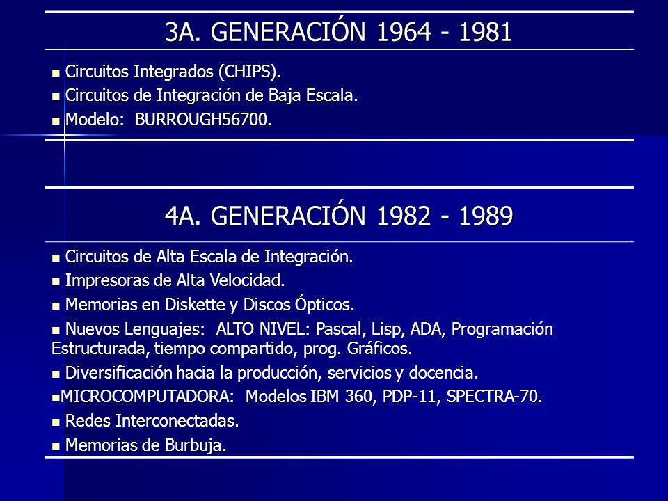 3A. GENERACIÓN 1964 - 1981 Circuitos Integrados (CHIPS). Circuitos Integrados (CHIPS). Circuitos de Integración de Baja Escala. Circuitos de Integraci