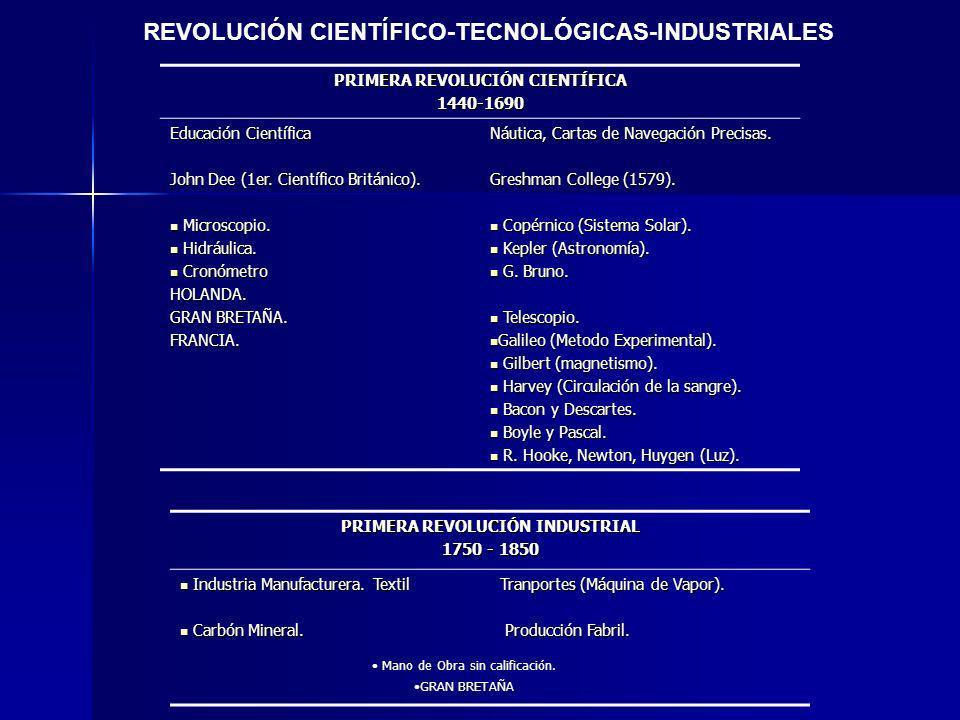 PRIMERA REVOLUCIÓN INDUSTRIAL INN.TEC´S ORIENTADAS Producción B.