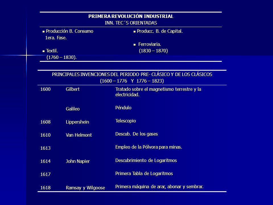 PRIMERA REVOLUCIÓN INDUSTRIAL INN. TEC´S ORIENTADAS Producción B. Consumo Producción B. Consumo 1era. Fase. 1era. Fase. Textil. Textil. (1760 – 1830).