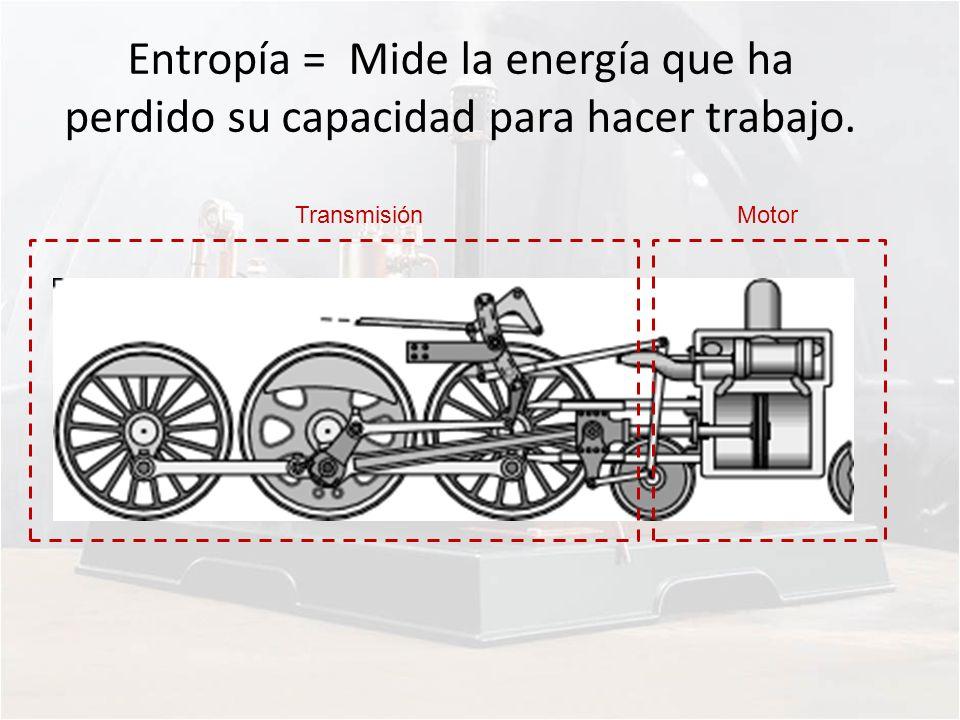 Entropía = Mide la energía que ha perdido su capacidad para hacer trabajo. MotorTransmisión