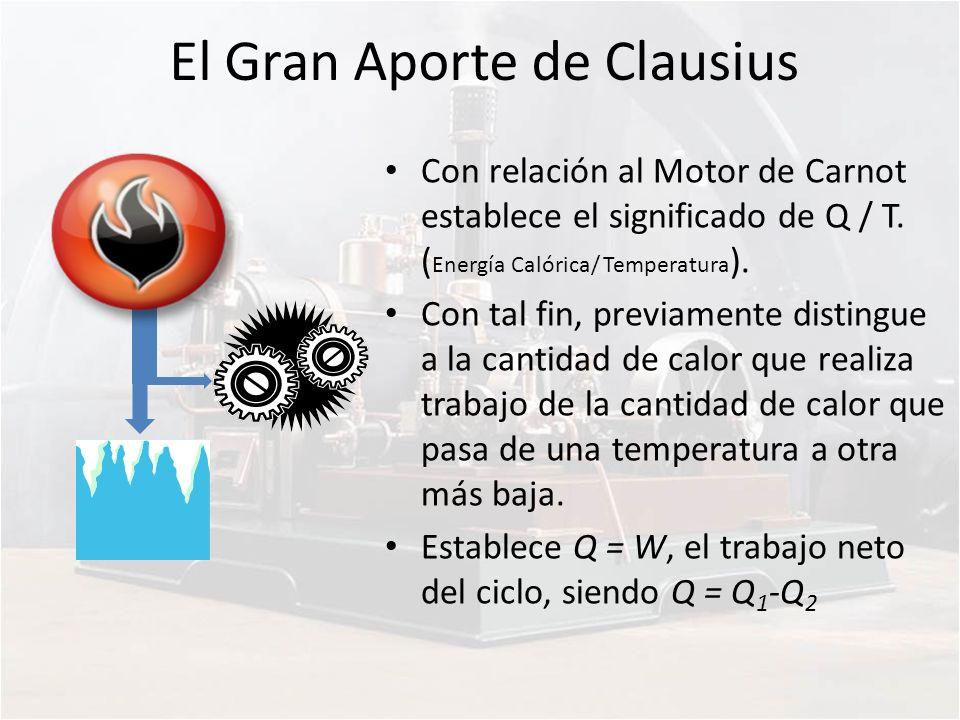 El Gran Aporte de Clausius Con relación al Motor de Carnot establece el significado de Q / T. ( Energía Calórica/ Temperatura ). Con tal fin, previame