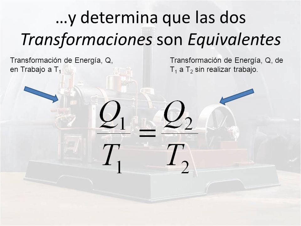 …y determina que las dos Transformaciones son Equivalentes Transformación de Energía, Q, en Trabajo a T 1 Transformación de Energía, Q, de T 1 a T 2 s