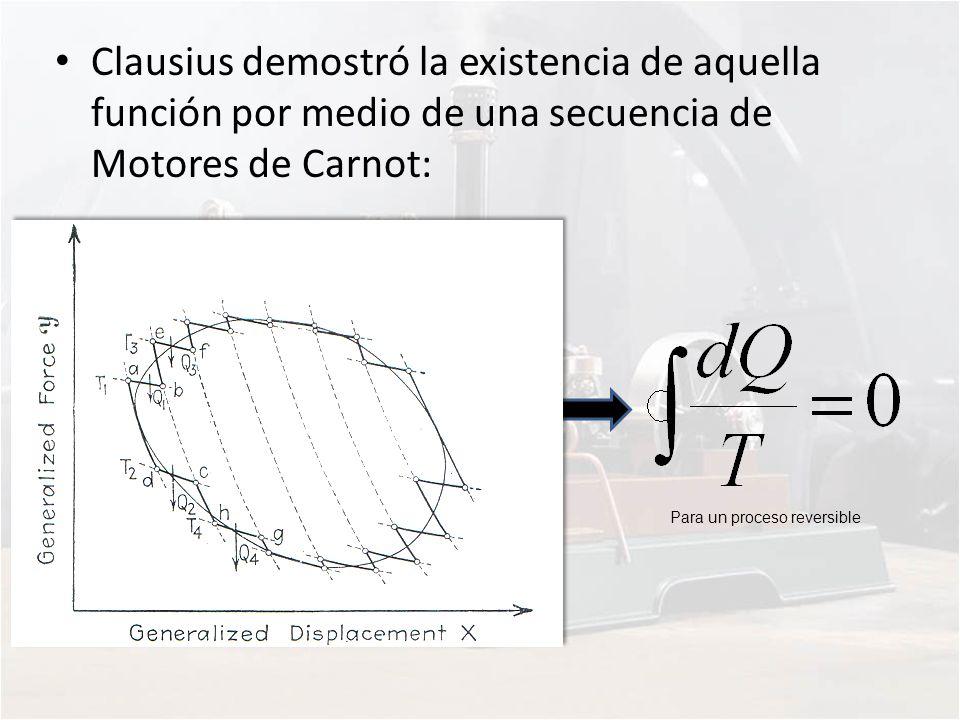 Clausius demostró la existencia de aquella función por medio de una secuencia de Motores de Carnot: Para un proceso reversible