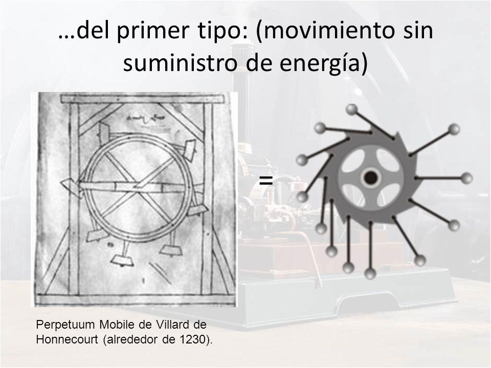 …del primer tipo: (movimiento sin suministro de energía) Perpetuum Mobile de Villard de Honnecourt (alrededor de 1230). =