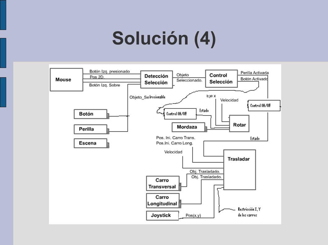 Solución (4)