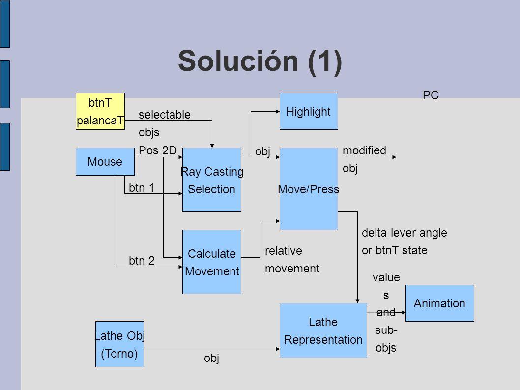 Comentarios (1) Separar objetos (btnT, palancaT) Mostrar cambios en sistemas de coordenadas (p.e.