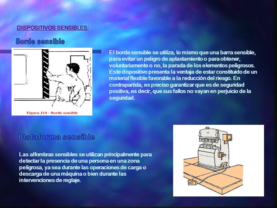 DISPOSITIVOS SENSIBLES: El borde sensible se utiliza, lo mismo que una barra sensible, para evitar un peligro de aplastamiento o para obtener, volunta