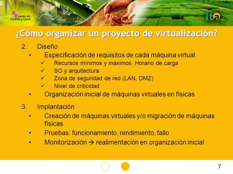 ¿Cómo organizar un proyecto de virtualización.