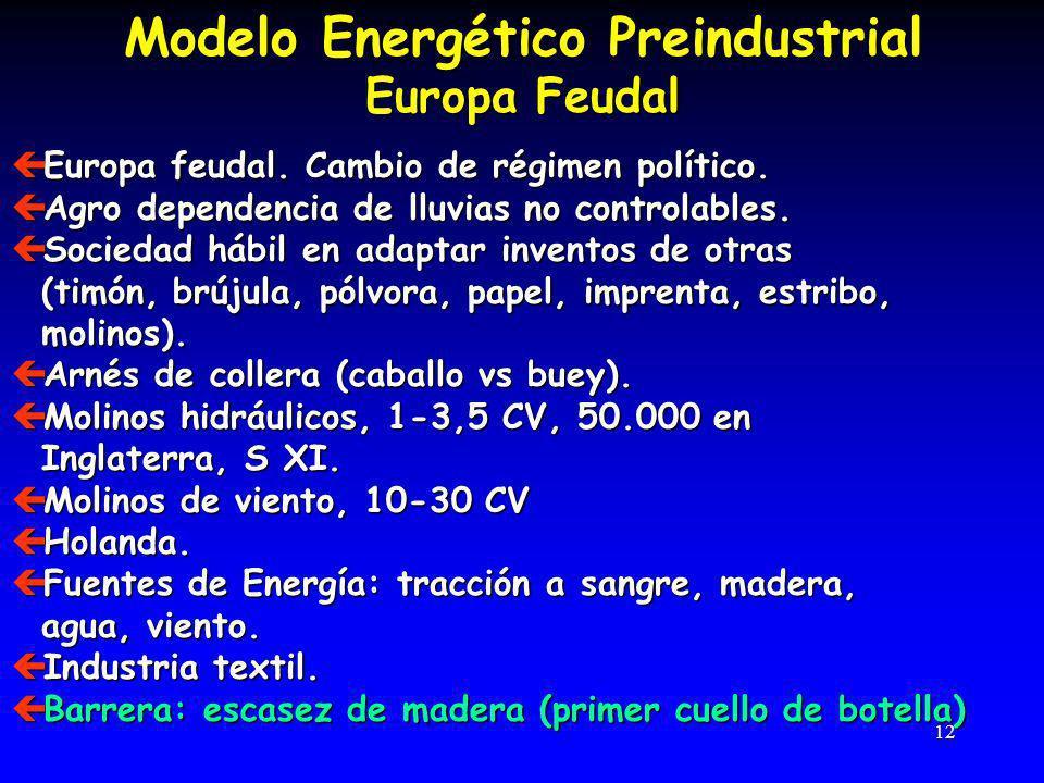 12 Modelo Energético Preindustrial Europa Feudal ç Europa feudal.
