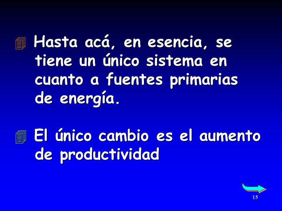 15 4 Hasta acá, en esencia, se tiene un único sistema en tiene un único sistema en cuanto a fuentes primarias cuanto a fuentes primarias de energía.