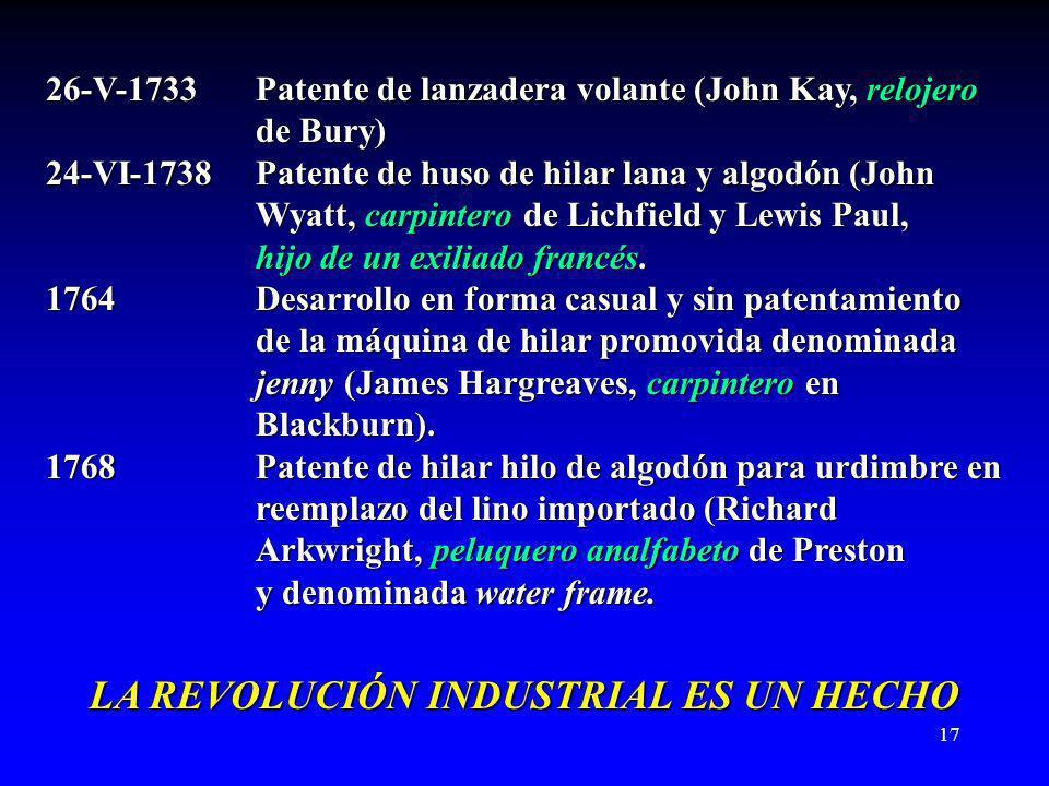17 26-V-1733Patente de lanzadera volante (John Kay, relojero de Bury) 24-VI-1738Patente de huso de hilar lana y algodón (John Wyatt, carpintero de Lichfield y Lewis Paul, hijo de un exiliado francés.